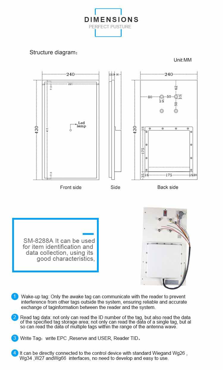 SM-8288A Long Range Fixed UHF RFID Reader