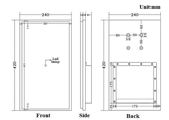 SM-9288UHF RFID Middle Range Reader