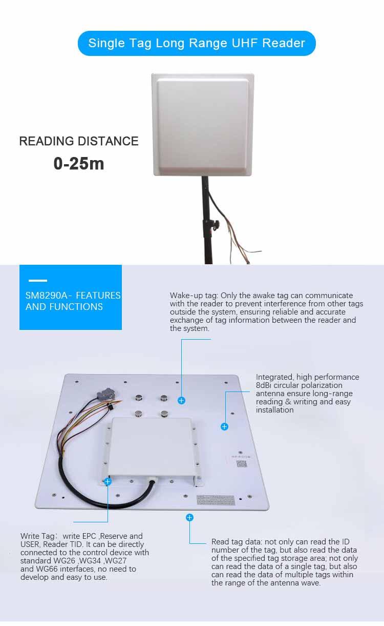 SM-8290A Integrated Long Range RFID Reader