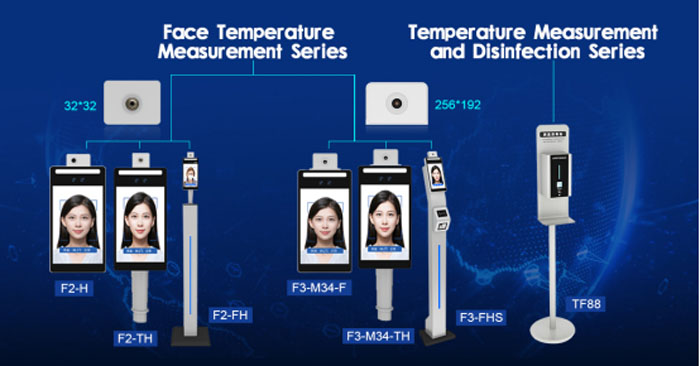 Scanmax Focus on Face Recognition Thermometer Solution