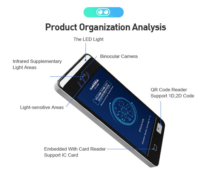 F5 Plus Face Recognition IC Card and QR Code and Access Control Machine